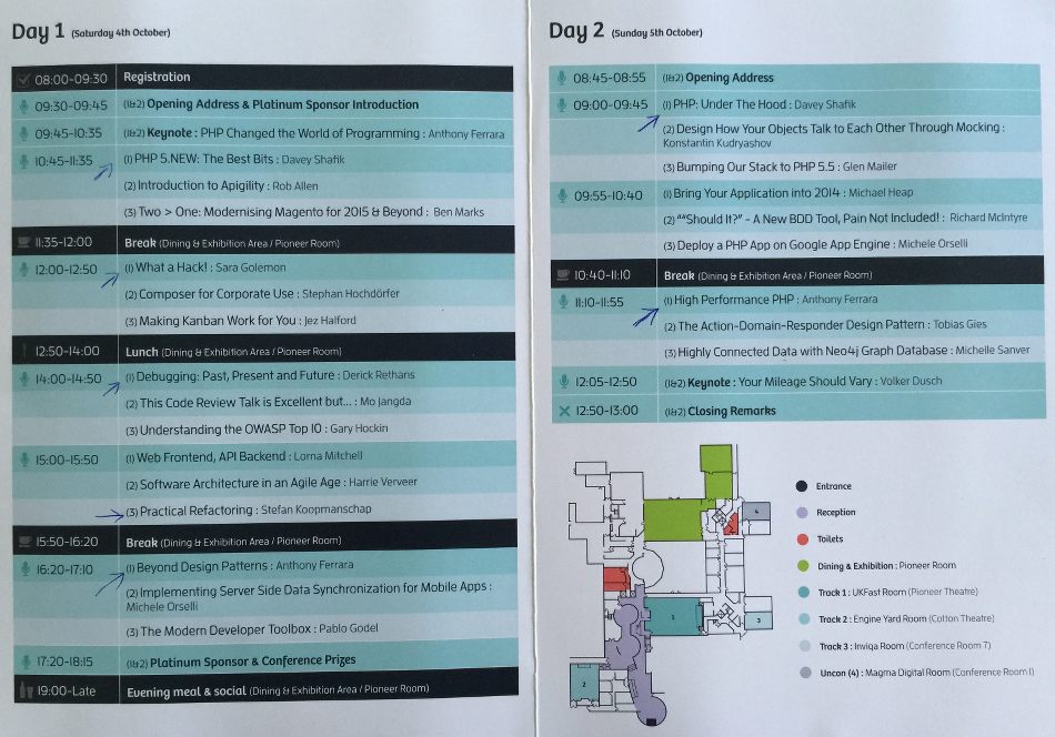 phpnw schedule